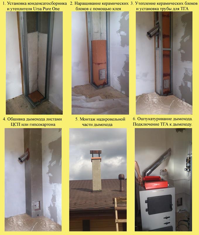 Effe2 дымоход купить спб частный дом и дымоход для газовой колонки